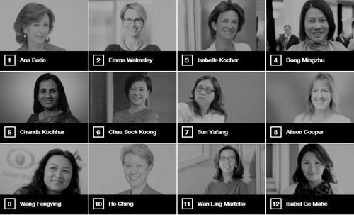 Những nữ doanh nhân dẫn đầu danh sách năm nay