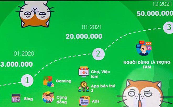 Sau giai đoạn đầu tập trung chăm sóc khách hàng, hoàn thiện ứng dụng, Gapo đặt mục tiêu đạt 50 triệu người dùng sau 3 năm.