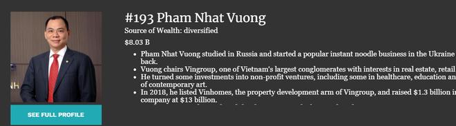 Ông Phạm Nhật Vượng đã có tên trong danh sách 200 người giàu nhất thế giới.