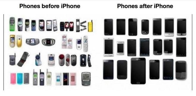 Trước và sau khi iPhone đầu tiên ra đời