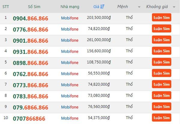 Giá sim đầu 090 được định giá cao hơn các đầu số khác cùng nhà mạng Mobifone.