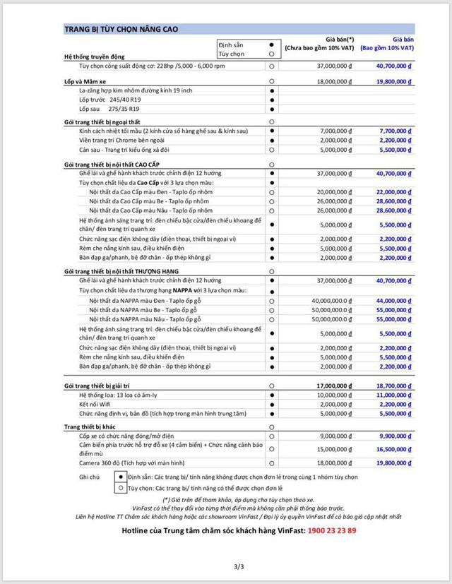Danh sách trang bị tuỳ chọn mới nhất và chính thức dành cho xe VinFast Lux A2.0.