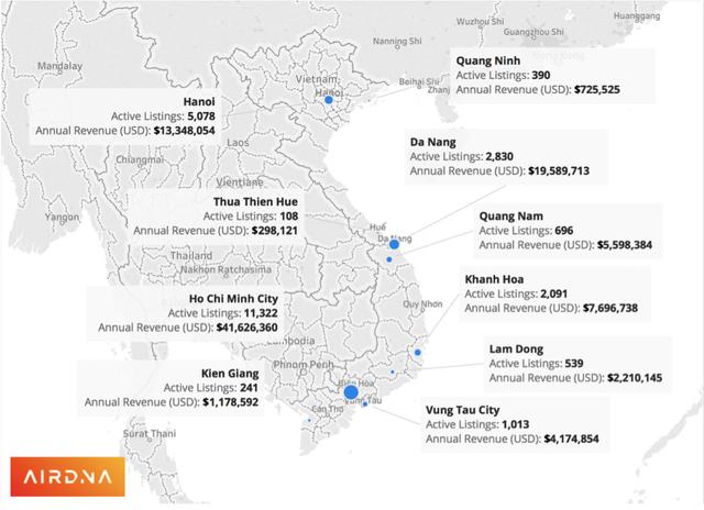 Quy mô thị trường homestay tại Việt Nam và doanh thu tại các vùng
